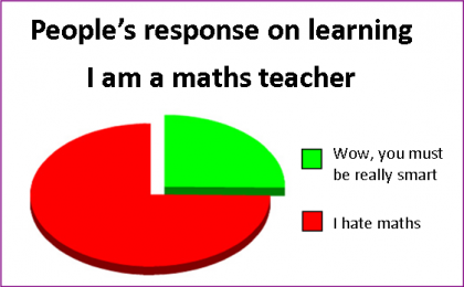 Graph - I am a maths teacher