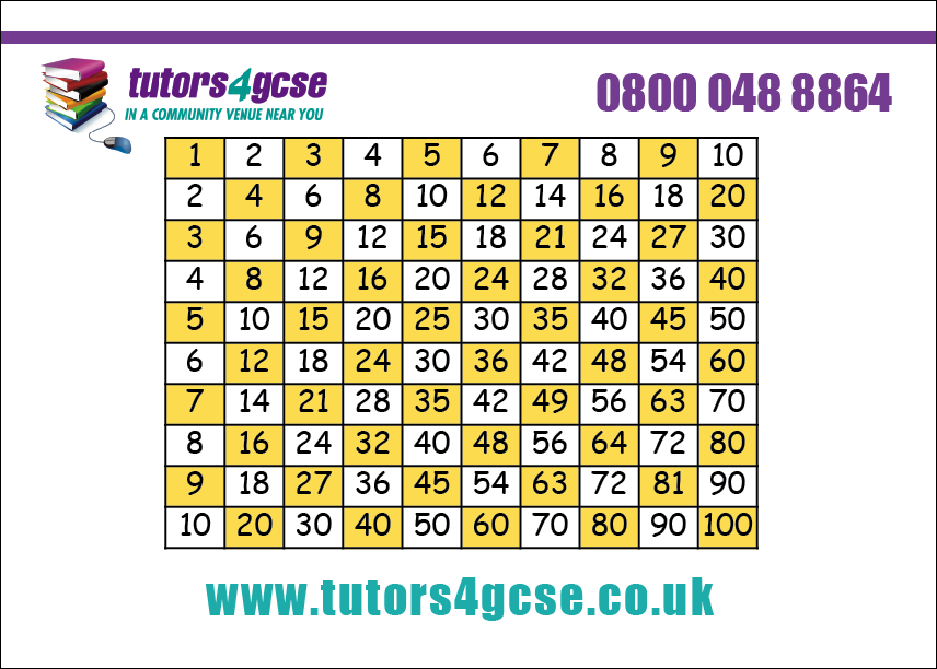 Timestable Square - Free Maths and English Resources available for all. Specialist Maths and English Tuition throughout Flintshire, Cheshire and The Wirral